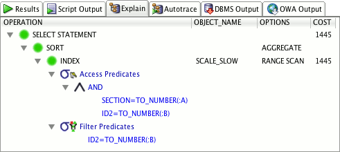 Filter-predicates are a major Oracle SQL performance risk